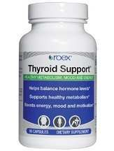Roex Thyroid Support Review